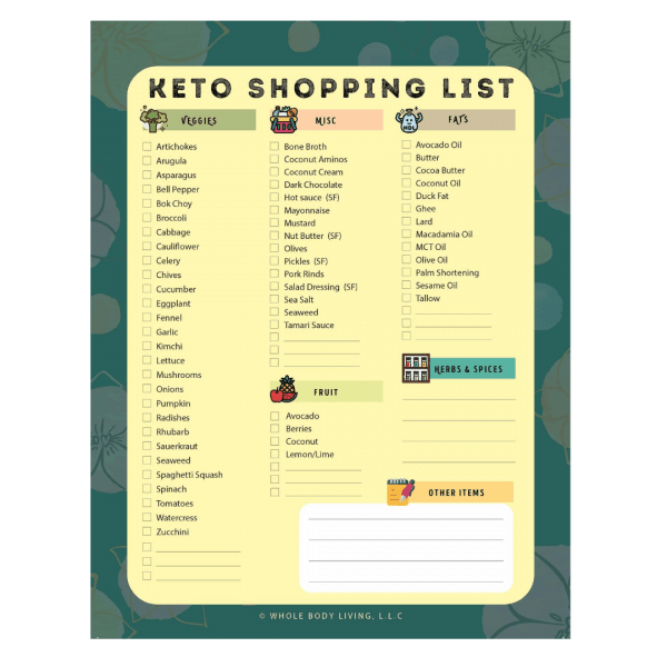 keto grocery list notepad BACK SIDE