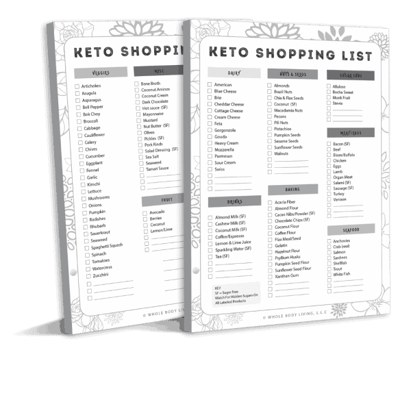 Keto Shopping List Tear Off Pad Black and White